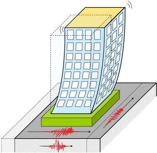 تدریس خصوصی دروس تخصصی رشته مهندسی عمران (سازه و زلزله) توسط اساتید مجرب و حرفهای