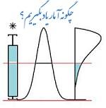 محمد اسکندری - تدریس آمار و احتمالات،تدریس تحلیل آماری، مشاوره تخصصی پایان نامه و پروژه