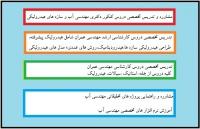 مجتبی موسوی مهر - تدریس دروس تخصصی مهندسی آب و سازه های هیدرولیکی